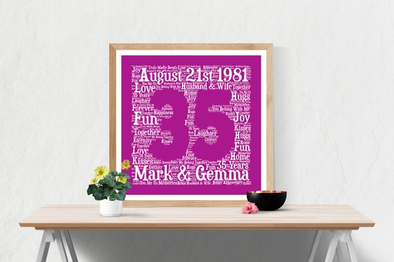 What Is The 35th Wedding Anniversary Gift: PERSONALIZED 35TH ANNIVERSARY Gift Word Art Printable Art