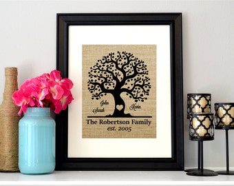 Personalized Family Tree Sign | Family Last Name Established Sign with Kids' Names