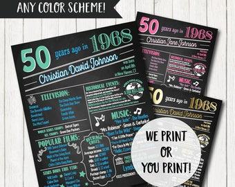50th Birthday Poster. 50th Birthday Chalkboard. 50th Birthday Board. 50th Anniversary Poster. 50th Birthday Banner. 50th Birthday Gift.