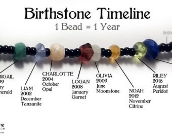 Birthstone Necklace,1 Bead=1 Year, Timeline, Mother's or Grandmother's Necklace, Grandkids, Ancestry, Family, Gemstone, by Chain of Being