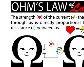 Ohm's Law of Love - Valentines Day Card - PRINTABLE - Science - Love