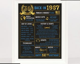 80th Birthday 80th Birthday gift 80th Birthday for him 937 facts decorations 80th Birthday invitations 80th birthday poster 80th Anniversary