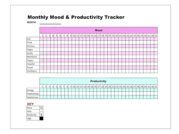 Mood Calendar Bullet Journal : Mood productivity tracker printable chart bullet journal