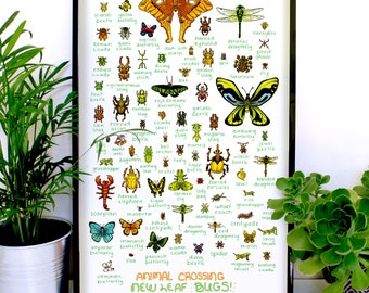 All The Bugs in Animal Crossing Print