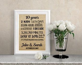 Anniversary Sign   Personalized Anniversary Gift   10th, 20th, 30th, 40th, 50th Year