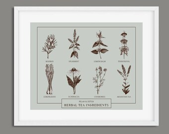Botanical Print, Botanical Wall Art, Wall Art Print, Botanical Poster, Wall Art, Herbal Wall Art, Minimalist Print, Tea Print, Prints