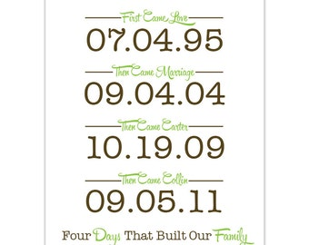 Important Dates Art Personalized for Your Family