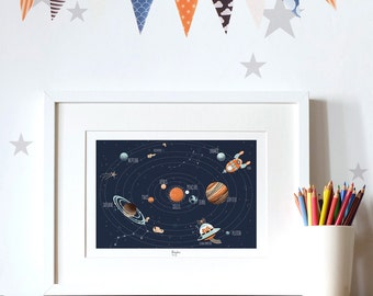 educative poster  for children - the solar system 2.0