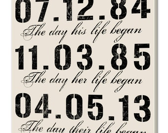 Personalized Special Dates Canvas Wall Art, Important Dates Typography Sign, Wedding Sign, 16x16