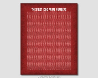 1000 Prime Numbers, Nerdy Math Poster, Classroom Decor, Math Geek Poster