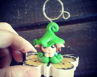 Photo Gallery with Fimo Kobold