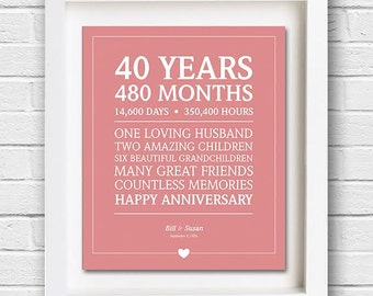 40th Anniversary Gift, Personalized Anniversary, Custom Anniversary Present, Gift for Wife, Gift for Her, Digital Print