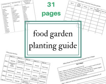 Food Garden Planning Guide