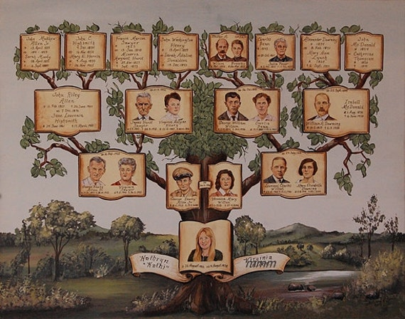 Custom Family Tree Painting Canvas W Portrait