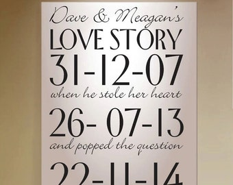 Gorgeous Wedding Canvas with Custom Names & Dates.