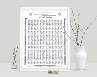 Bamboo Tree  Ukulele Chords / Instant Digital Download Print / Asia Theme