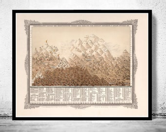 Mountains and Rivers map comparative 1855