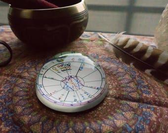 Astrology Chart Altarpiece