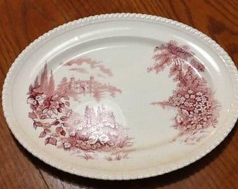 Antique plates & Antique plates   Etsy