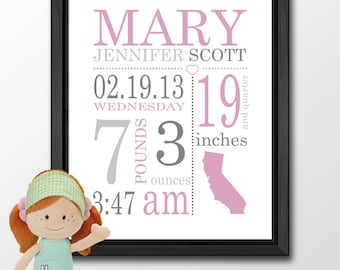 Canvas birth stats wall art baby girl pink nursery art pink pink gray baby announcement wall art baby stats wall art print or canvas birth negle Choice Image