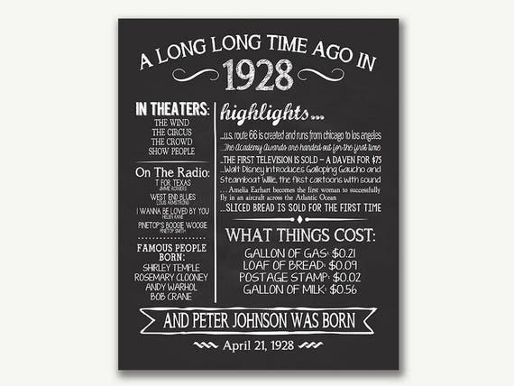 Printable Birthday Facts ~ The year 1928 personalized 90th birthday printable poster