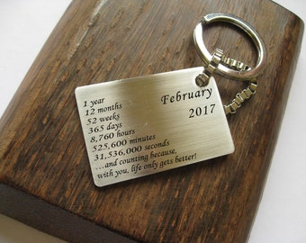 Custom-made steel keychain with a laser-engraved calendar. Portachiavi personalizzati calendario