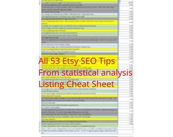 Etsy Search Algorithm Tips - Etsy SEO Basics, How to SEO, How to do SEO Ranking, How to Use Seo Optimisation, Seo on Etsy Long Tail Keywords