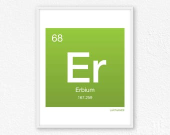 68 Erbium, Periodic Table Element | Periodic Table of Elements, Science Wall Art, Science Poster, Science Print, Science Gift