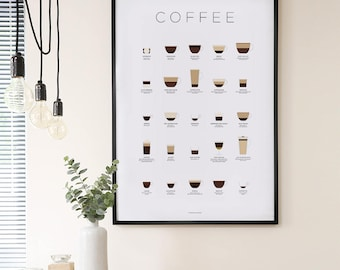 Coffee poster – Coffee print – Coffee art – Drinks print – Coffee gifts – Coffee lovers gifts – Infographic – Kitchen art – Kitchen poster