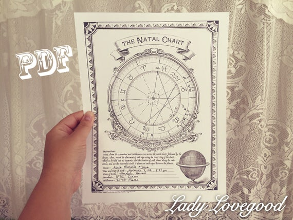 Blank Natal Chart Worksheet Pdf Printable
