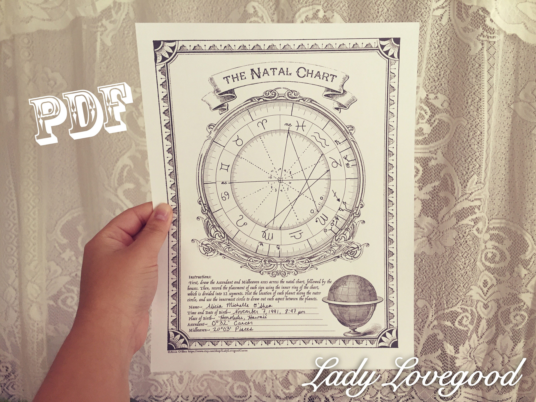 Blank natal chart worksheet pdf printable zoom nvjuhfo Images