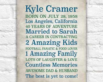 Husband Birthday Gift, Personalized Art, Wall Decor for Home, Office, Gift for Hubby on Bday, 40th Birthday for Him, Guy Gifts | WF609