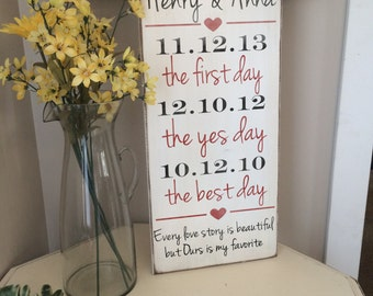 Every love story is beautiful but ours is my favorite customizable art wooden sign important dates