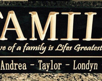 Family blessings sign