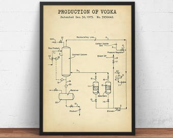 Blueprint art etsy production of vodka blueprint art digital download bar decor vodka gifts bar malvernweather Images