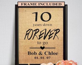 10th Wedding Anniversary Gifts/ 10th anniversary gift/ 10th Anniversary gift ideas/ Anniversary Gifts for her/ Wedding Anniversary Gifts