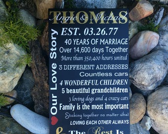 5th Anniversary Gift for Couples PERSONALIZED Fifth Anniversary Gift Sign CUSTOM Anniversary Gift for Him 5 year anniversary Gift for Her