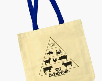 Zero Carb Food Pyramid Canvas Grocery Tote