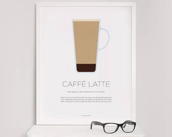 Caffé Latte coffee print – Coffee art – Coffee gifts – Coffee lovers gifts – Espresso – Kitchen print – Kitchen art – Wall art – Gift