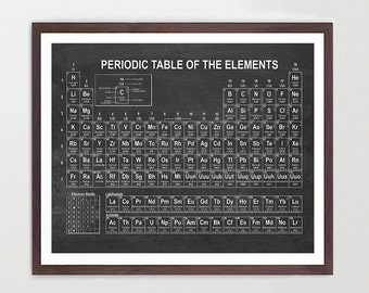 science patent prints set of 9 chemistry wall art periodic. Black Bedroom Furniture Sets. Home Design Ideas
