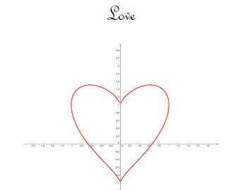 Printable formula of love poster