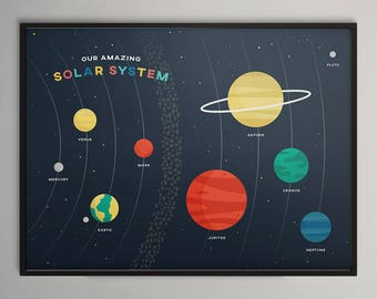 Kids Solar System Space Poster Print Wall Art Kids Bedroom Home Décor