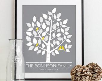 Gift for Grandparents Gift for Grandma, Grandpa, Grandfather, Grandmother - Wedding Anniversary Gift - Family Gift - Family Tree Art Print