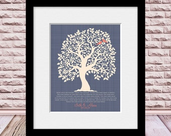 Bride's Parents Gift, Groom's Parents Gift, Wedding Tree Wall Print, How Could We Possibly Thank You Enough