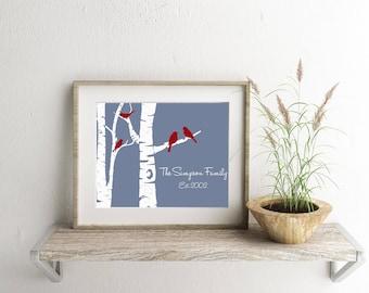 Personalised Family Tree Art Print - Family Tree - Family Tree Print - Personalised Gift