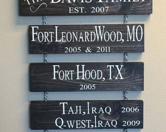 Additional Station Signs, Home is where the Army sends us sign (Marines, Coast Guard, Air Force)  - military family sign - military station