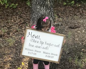 Mom, where life begins