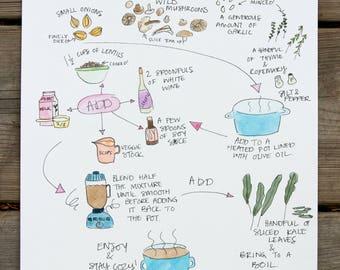 Custom Recipe Illustration