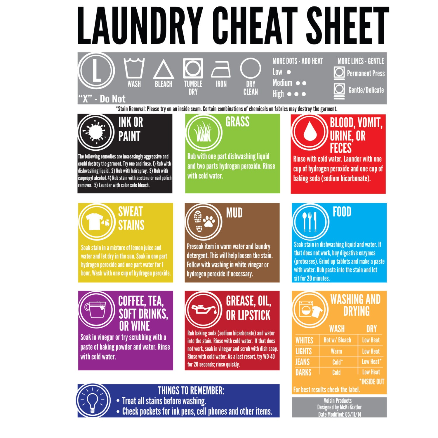 Laundry cheat sheet magnet for washer or dryer description the laundry buycottarizona Gallery