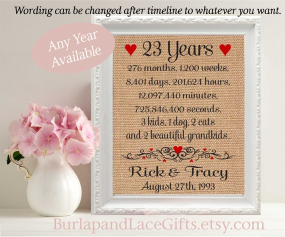23rd Wedding Anniversary Gift Ideas: 23rd Anniversary 23 Years Together Years Months Weeks Days